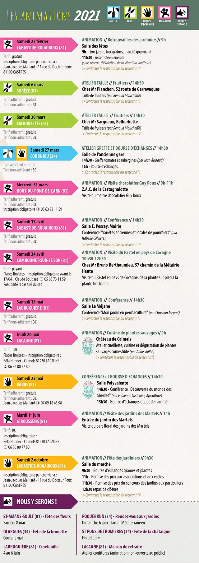 Programme des animations 2021 du Réseau des Jardiniers du Parc naturel régional du Haut-Languedoc
