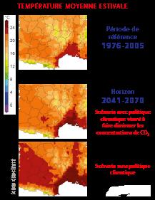 Schéma Eau et Changement climatique